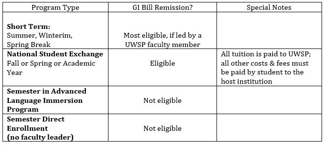 GI Bill Eligible